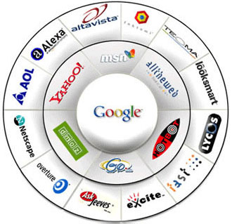 Search Engine Partner